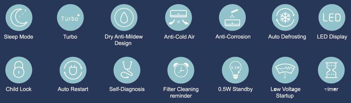 Aparat de aer conditionat tip split  SKYWORTH  Alaska, Inverter, R32, WiFi Ready 19