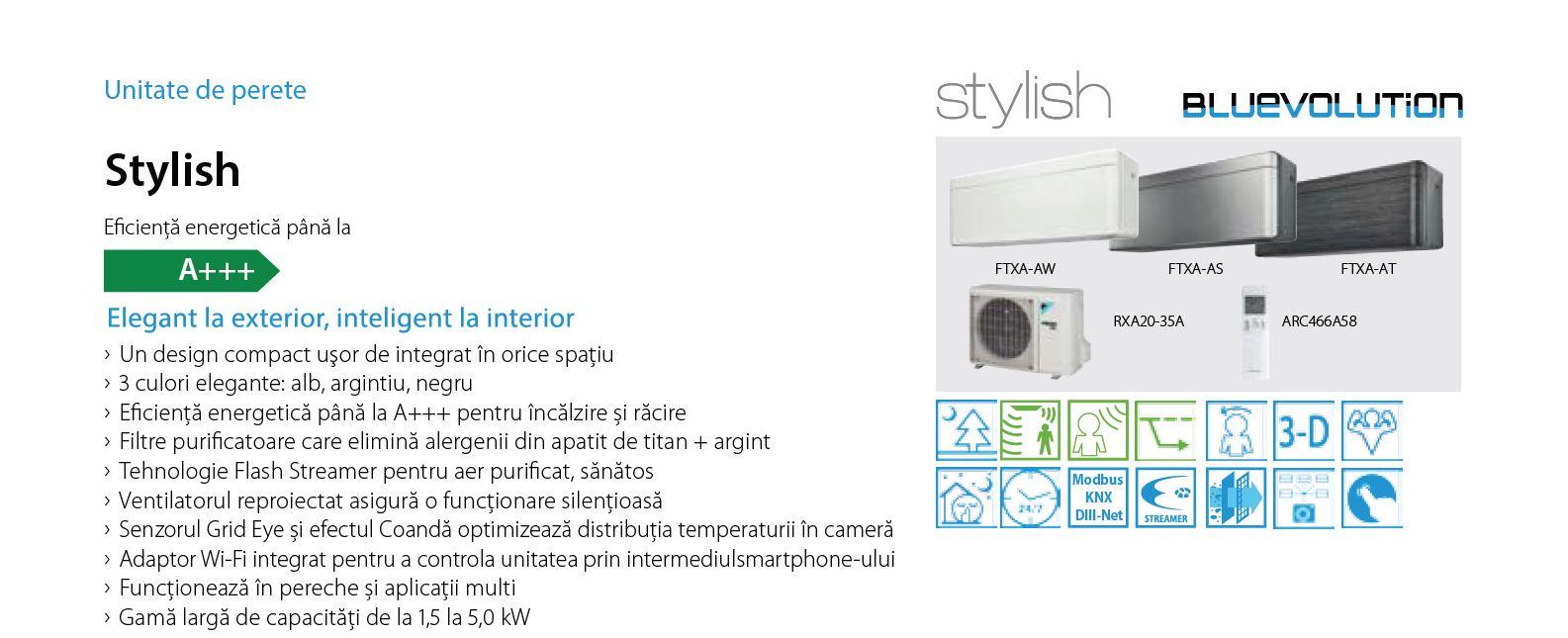 Aer conditionat Daikin Stylish Bluevolution FTXA42AW-RXA42A Inverter 14000 BTU White 15