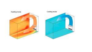 Aparat de aer conditionat tip consola Mitsubishi Electric MFZ-KT + SUZ-M Inverter, A++, R32, WIFI READY 10