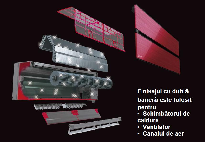 Aparat de aer conditionat tip split Mitsubishi Electric KIRIGAMINE Style MSZ-LN, INVERTER, A+++, R32, Tehnologie Japoneza, WIFI 40