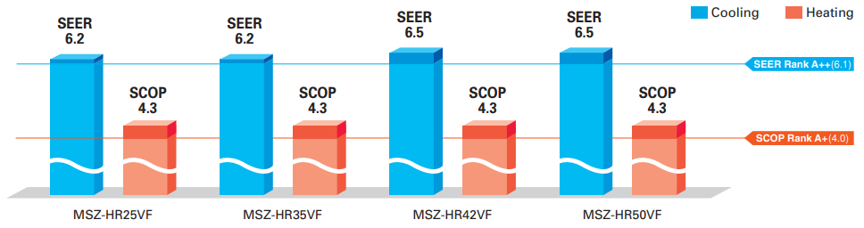 Unitate interna tip split Mitsubishi Electric MSZ-BT Inverter,A++,R32,WIFI READY 14