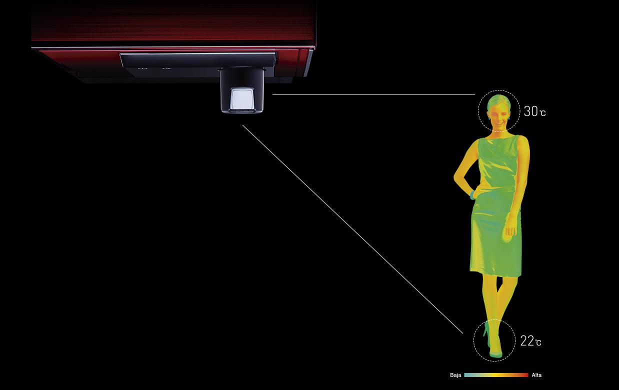Aparat de aer conditionat tip split Mitsubishi Electric KIRIGAMINE Style MSZ-LN, INVERTER, A+++, R32, Tehnologie Japoneza, WIFI 26