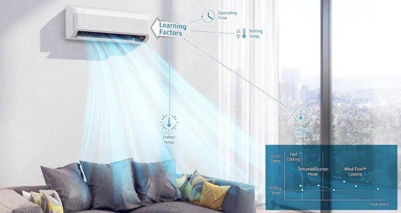 Aparat de aer conditionat Samsung Wind-Free Comfort, Clasa A++, Smart control Wi-Fi, Easy Filter Plus, R32, Alb 19