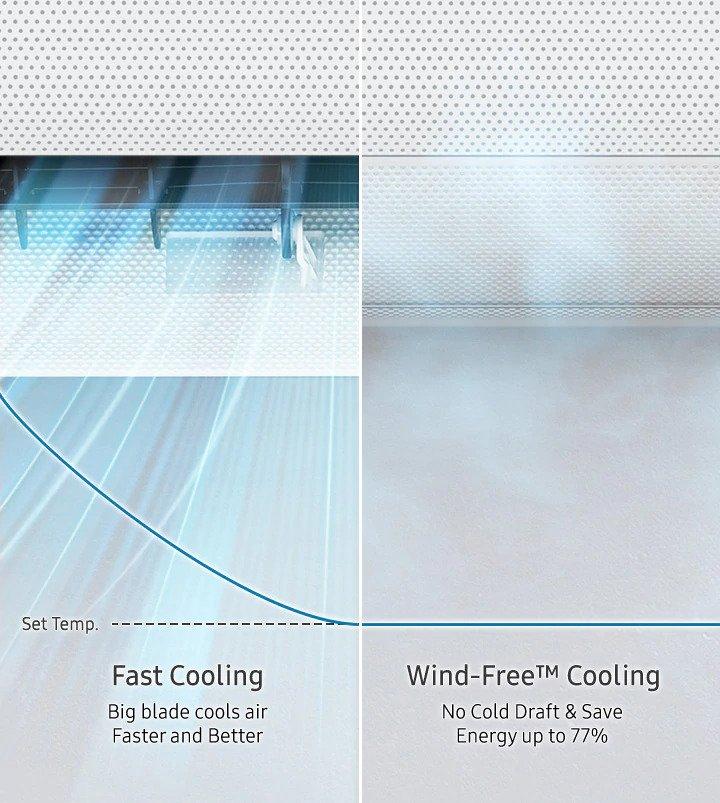 Aparat de aer conditionat Samsung Wind-Free Comfort, Clasa A++, Smart control Wi-Fi, Easy Filter Plus, R32, Alb 17
