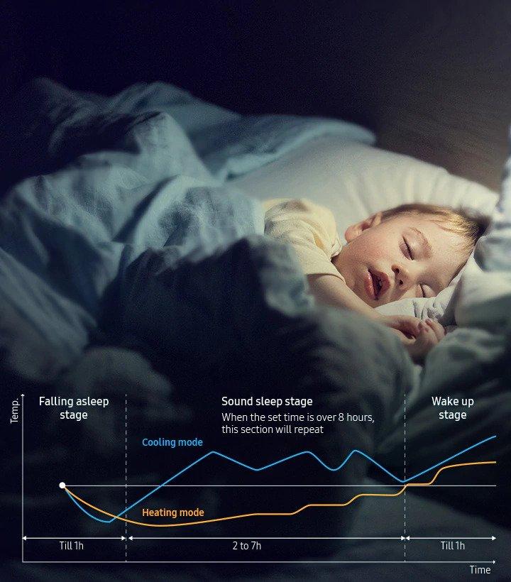 Aparat de aer conditionat Samsung Wind-Free Comfort, Clasa A++, Smart control Wi-Fi, Easy Filter Plus, R32, Alb 21