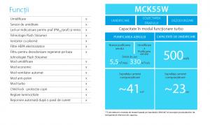 Purificator de aer Daikin MCK55W 2